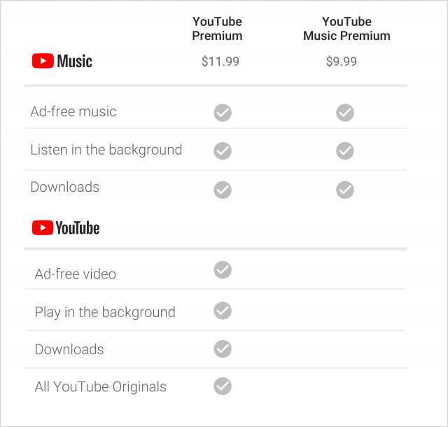 YouTube Music by google